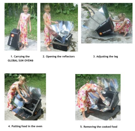 Children can learn to use a solar oven