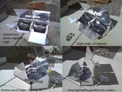 Solar Cooker Science Project